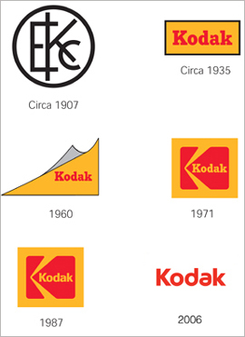 Kodak Logos Over The Years